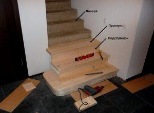Схема обшивки бетонной лестницы деревянным массивом